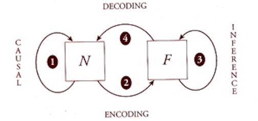 modelingrelationdiagram