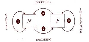 modelingrelationdiagram#2